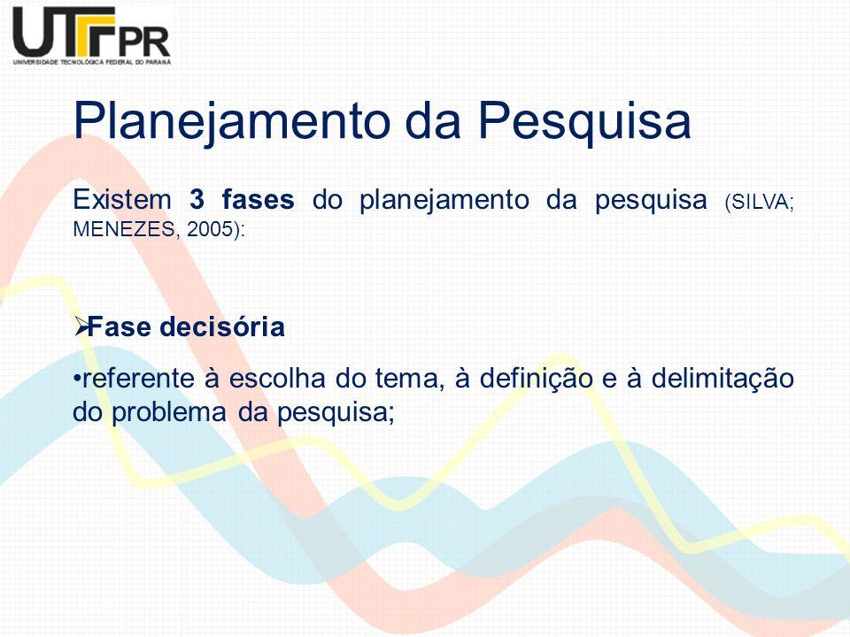 Planejamento da Pesquisa Existem 3 fases do planejamento da pesquisa (SILVA; MENEZES, 2005): Fase decisória referente à escolha do tema, à definição e