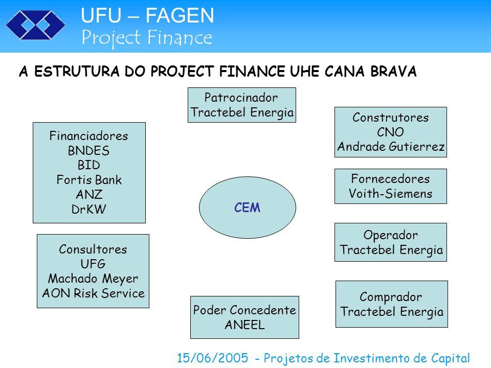 UFU – FAGEN Project Finance 15/06/2005 - Projetos de Investimento de Capital A ESTRUTURA DO PROJECT FINANCE UHE CANA BRAVA CEM Patrocinador Tractebel