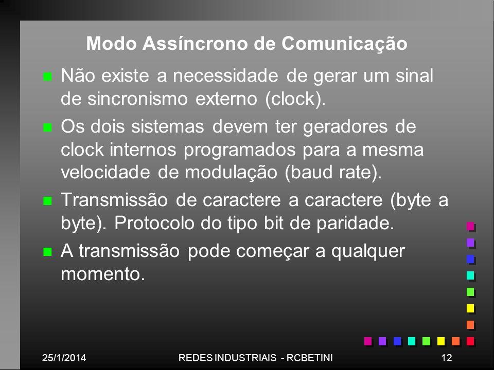 25/1/201412REDES INDUSTRIAIS - RCBETINI Modo Assíncrono de Comunicação n n Não existe a necessidade de gerar um sinal de sincronismo externo (clock).