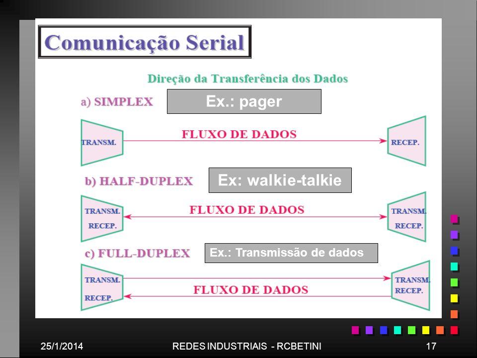 25/1/201417REDES INDUSTRIAIS - RCBETINI Ex.: pager Ex: walkie-talkie Ex.: Transmissão de dados
