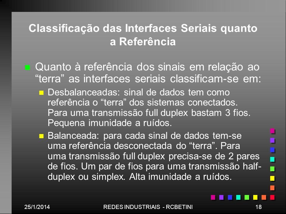25/1/201418REDES INDUSTRIAIS - RCBETINI Classificação das Interfaces Seriais quanto a Referência n n Quanto à referência dos sinais em relação ao terr