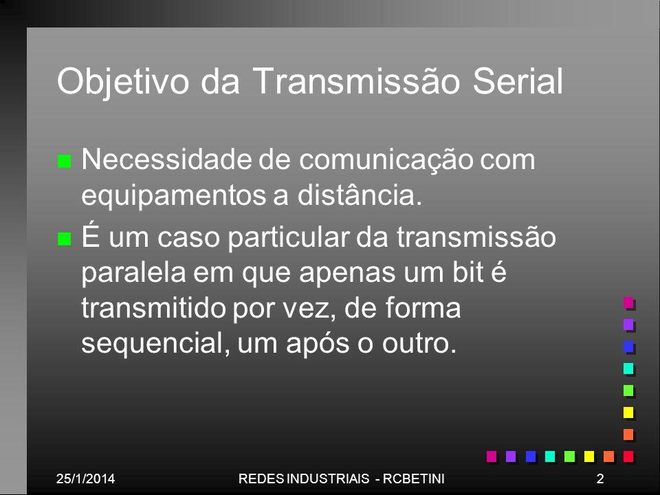 25/1/20142REDES INDUSTRIAIS - RCBETINI Objetivo da Transmissão Serial n n Necessidade de comunicação com equipamentos a distância. n n É um caso parti