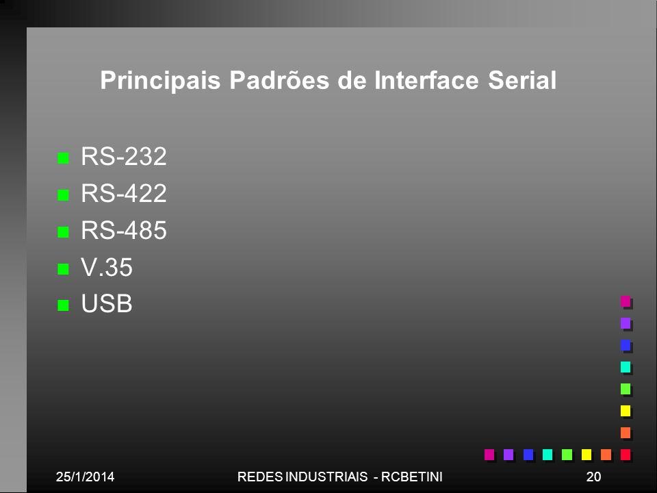 25/1/201420REDES INDUSTRIAIS - RCBETINI Principais Padrões de Interface Serial n n RS-232 n n RS-422 n n RS-485 n n V.35 n n USB