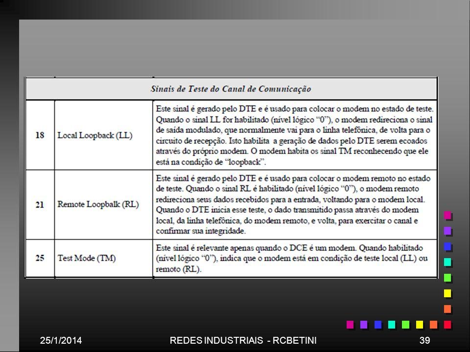 25/1/201439REDES INDUSTRIAIS - RCBETINI