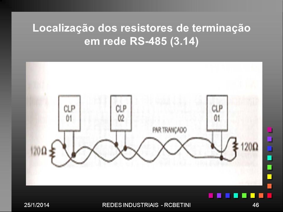 25/1/201446REDES INDUSTRIAIS - RCBETINI Localização dos resistores de terminação em rede RS-485 (3.14)