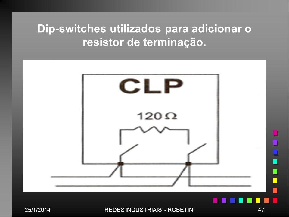 25/1/201447REDES INDUSTRIAIS - RCBETINI Dip-switches utilizados para adicionar o resistor de terminação.