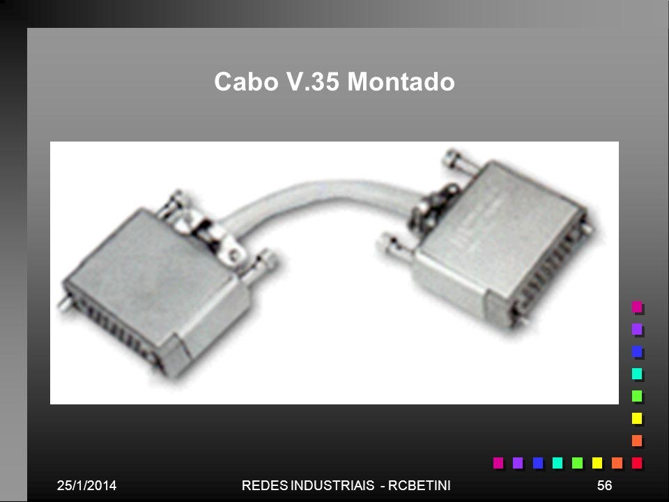 25/1/201456REDES INDUSTRIAIS - RCBETINI Cabo V.35 Montado