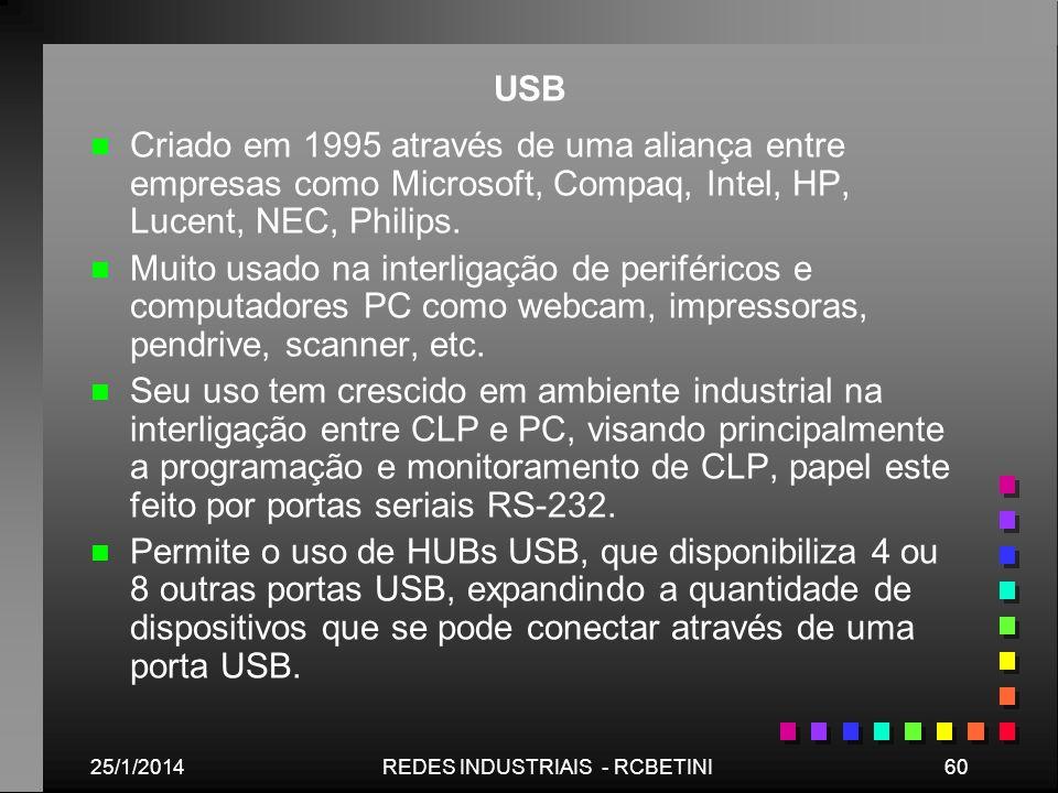 25/1/201460REDES INDUSTRIAIS - RCBETINI USB n n Criado em 1995 através de uma aliança entre empresas como Microsoft, Compaq, Intel, HP, Lucent, NEC, P