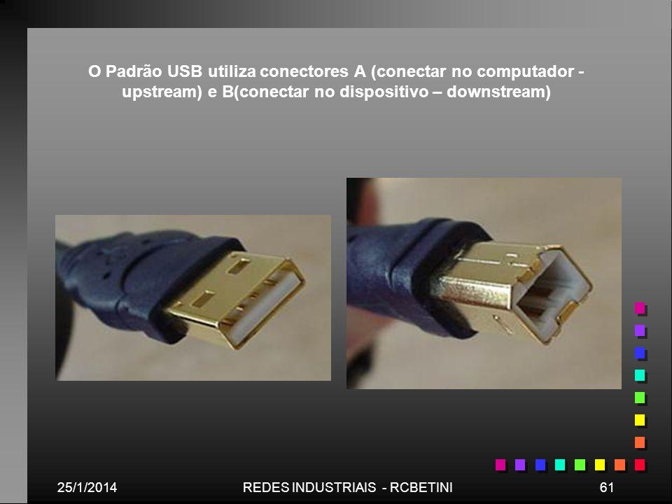25/1/201461REDES INDUSTRIAIS - RCBETINI O Padrão USB utiliza conectores A (conectar no computador - upstream) e B(conectar no dispositivo – downstream