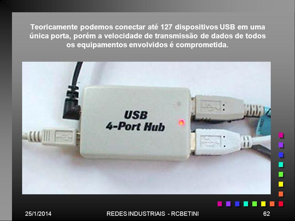 25/1/201462REDES INDUSTRIAIS - RCBETINI Teoricamente podemos conectar até 127 dispositivos USB em uma única porta, porém a velocidade de transmissão d