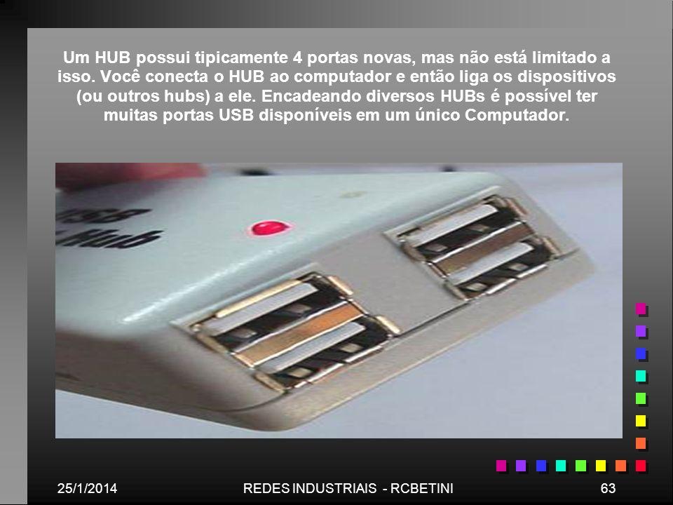 25/1/201463REDES INDUSTRIAIS - RCBETINI Um HUB possui tipicamente 4 portas novas, mas não está limitado a isso. Você conecta o HUB ao computador e ent