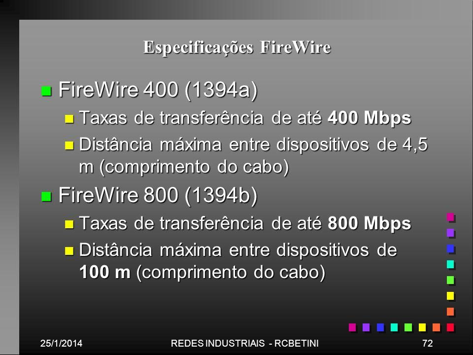 Especificações FireWire n FireWire 400 (1394a) n Taxas de transferência de até 400 Mbps n Distância máxima entre dispositivos de 4,5 m (comprimento do