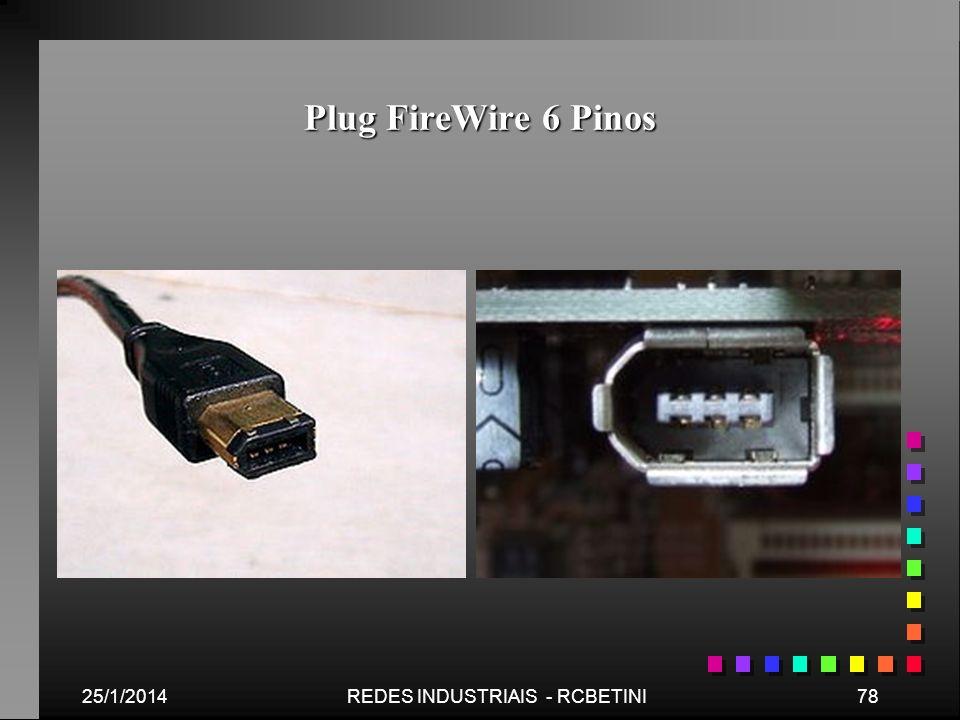 Plug FireWire 6 Pinos 25/1/201478REDES INDUSTRIAIS - RCBETINI