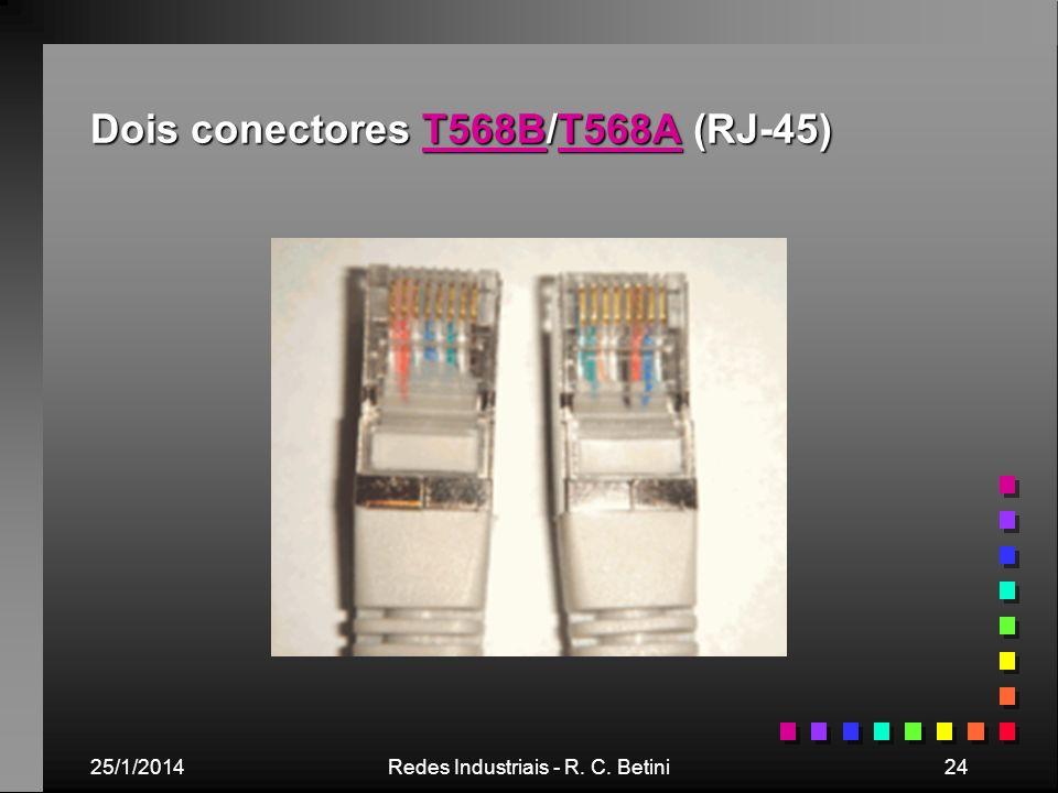 25/1/2014Redes Industriais - R. C. Betini24 Dois conectores T568B/T568A (RJ-45) T568BT568AT568BT568A
