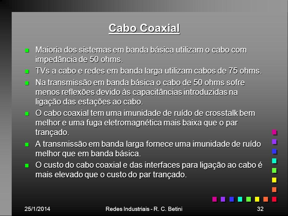 25/1/2014Redes Industriais - R. C. Betini32 Cabo Coaxial n Maioria dos sistemas em banda básica utilizam o cabo com impedância de 50 ohms. n TVs a cab