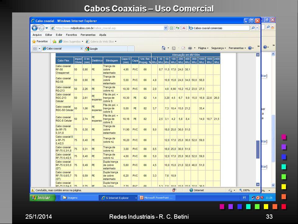 25/1/2014Redes Industriais - R. C. Betini33 Cabos Coaxiais-Dados Dimensionais Tipo de Instalação - Edificios comerciais, industriais, residenciais e o