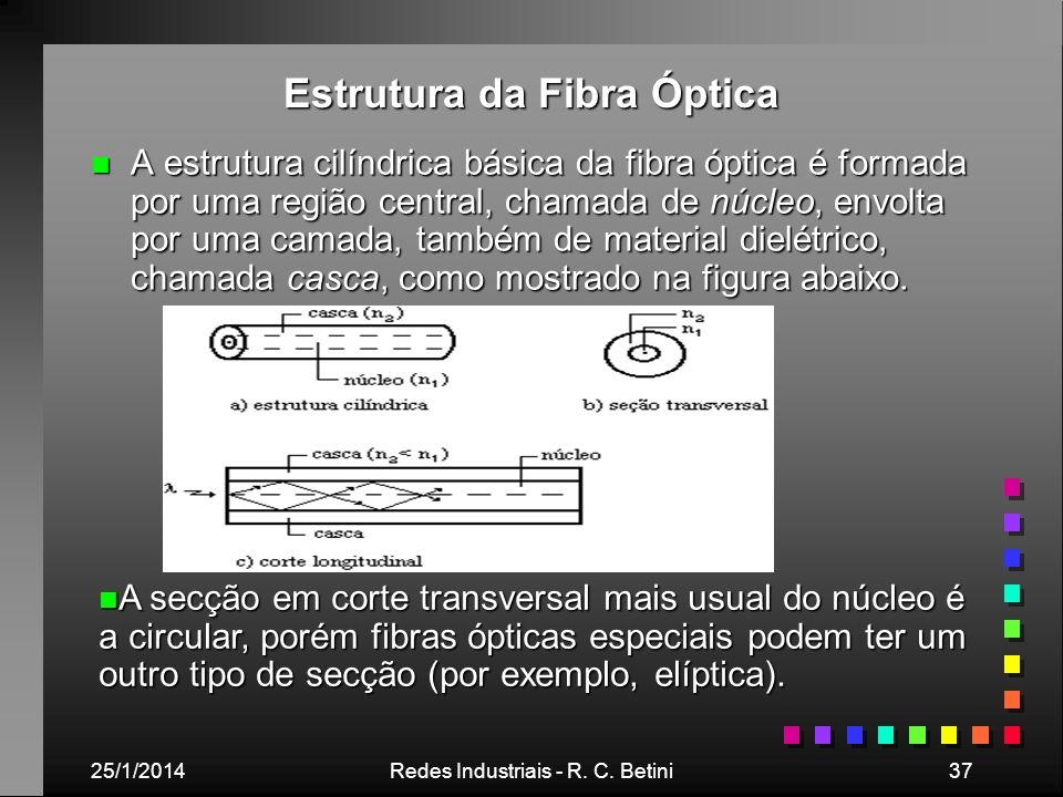 25/1/2014Redes Industriais - R. C. Betini37 Estrutura da Fibra Óptica n A estrutura cilíndrica básica da fibra óptica é formada por uma região central