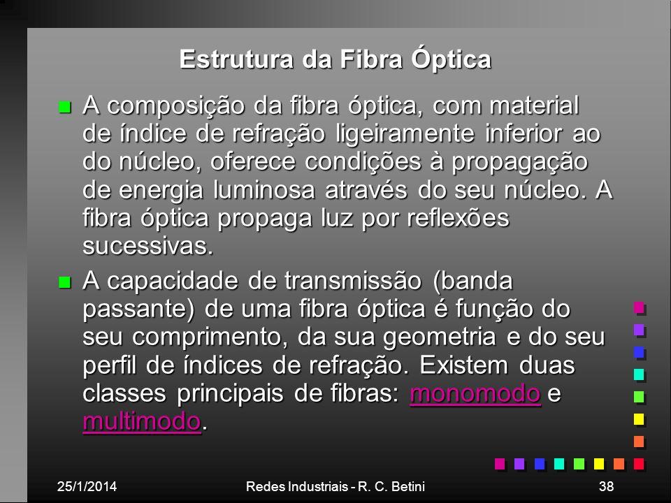 25/1/2014Redes Industriais - R. C. Betini38 Estrutura da Fibra Óptica n A composição da fibra óptica, com material de índice de refração ligeiramente