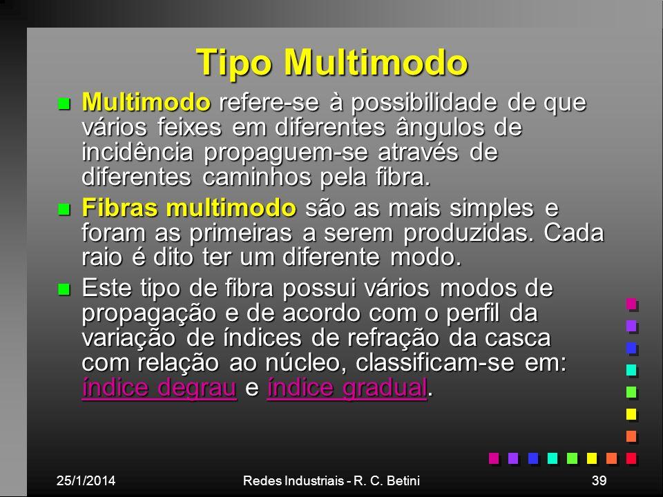 25/1/2014Redes Industriais - R. C. Betini39 Tipo Multimodo n Multimodo refere-se à possibilidade de que vários feixes em diferentes ângulos de incidên