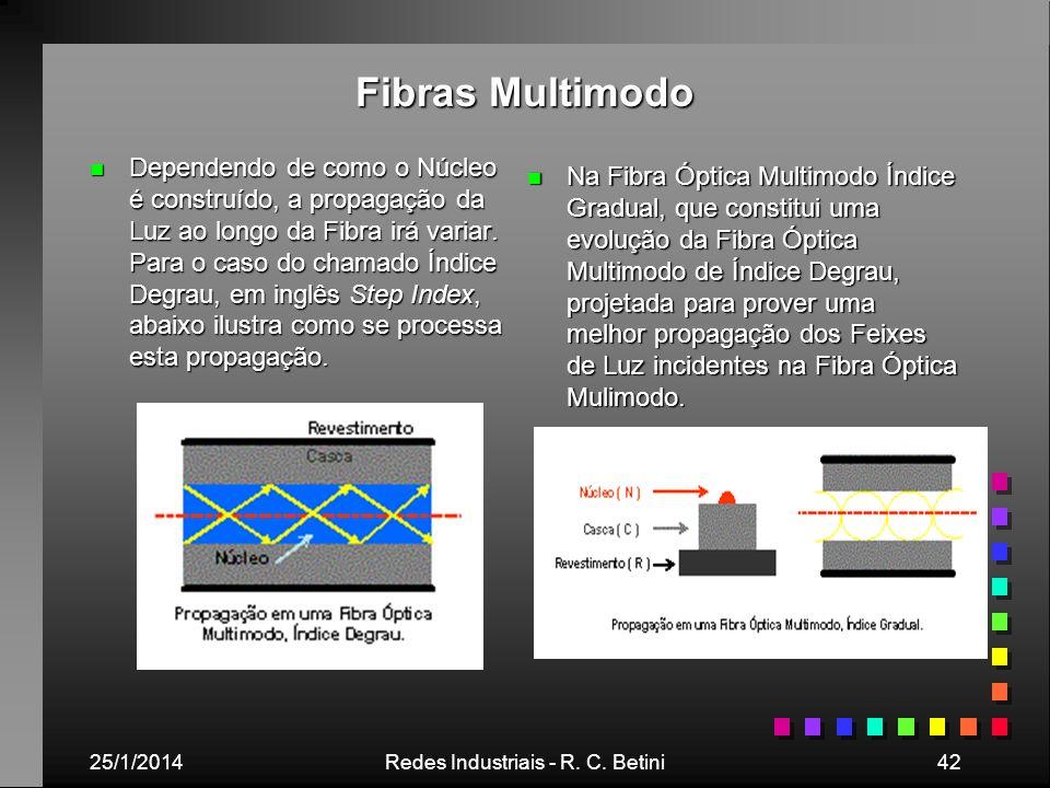 25/1/2014Redes Industriais - R. C. Betini42 Fibras Multimodo n Dependendo de como o Núcleo é construído, a propagação da Luz ao longo da Fibra irá var