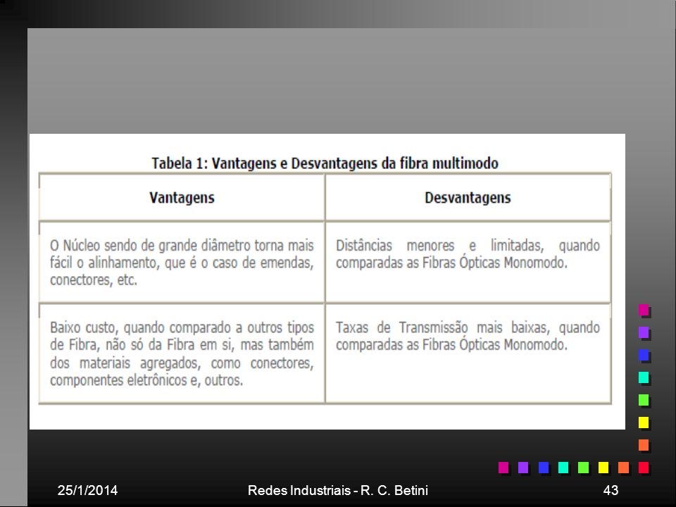 25/1/2014Redes Industriais - R. C. Betini43