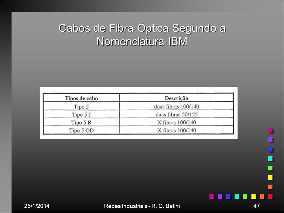 25/1/2014Redes Industriais - R. C. Betini47 Cabos de Fibra Óptica Segundo a Nomenclatura IBM