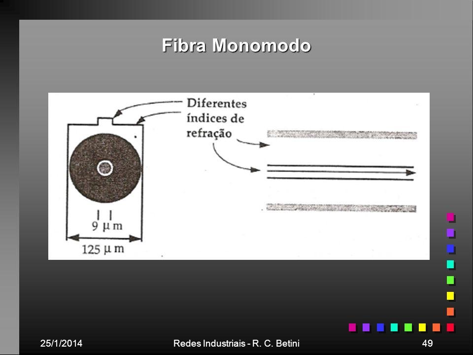 25/1/2014Redes Industriais - R. C. Betini49 Fibra Monomodo