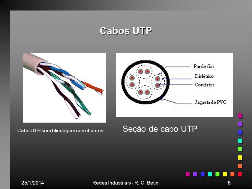 25/1/2014Redes Industriais - R. C. Betini8 Cabos UTP Cabo UTP sem blindagem com 4 pares. Seção de cabo UTP