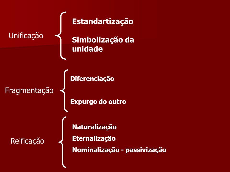 Unificação Estandartização Simbolização da unidade Fragmentação Diferenciação Expurgo do outro Reificação Naturalização Eternalização Nominalização - passivização