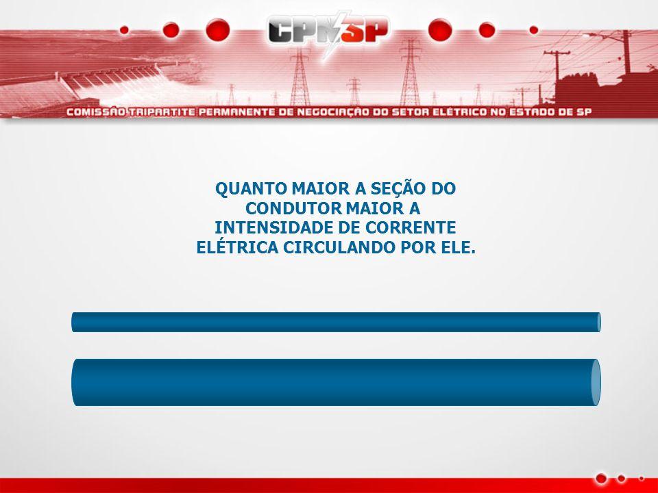 OBSERVE O BRILHO DA LÂMPADA DO CONDUTOR FINO
