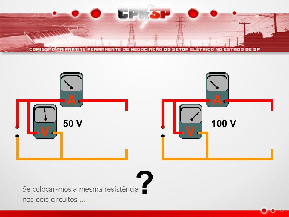 AVAV ? 50 V100 V Se colocar-mos a mesma resistência nos dois circuitos...