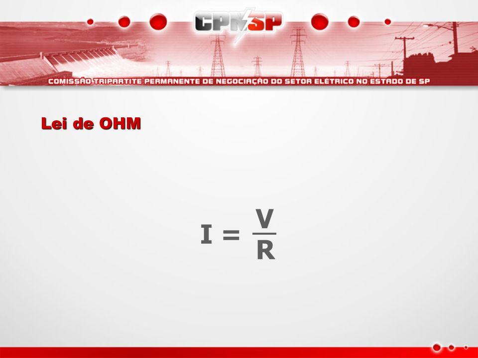 Lei de OHM I = V R