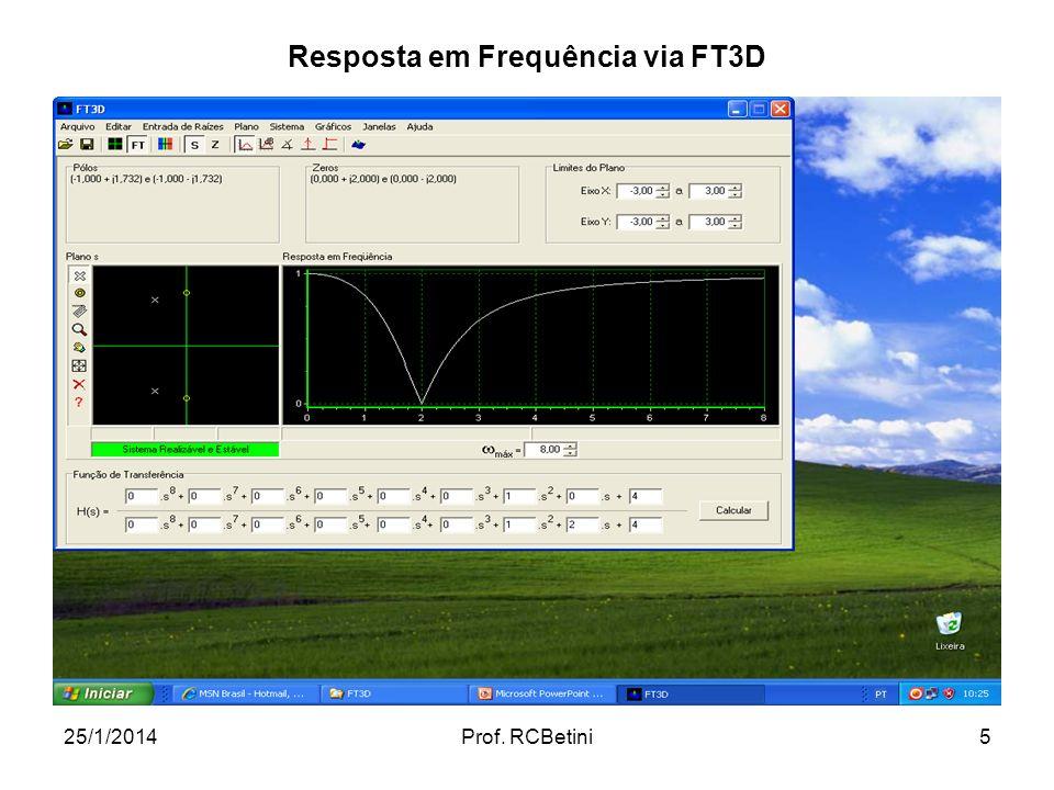 25/1/2014Prof. RCBetini5 Resposta em Frequência via FT3D