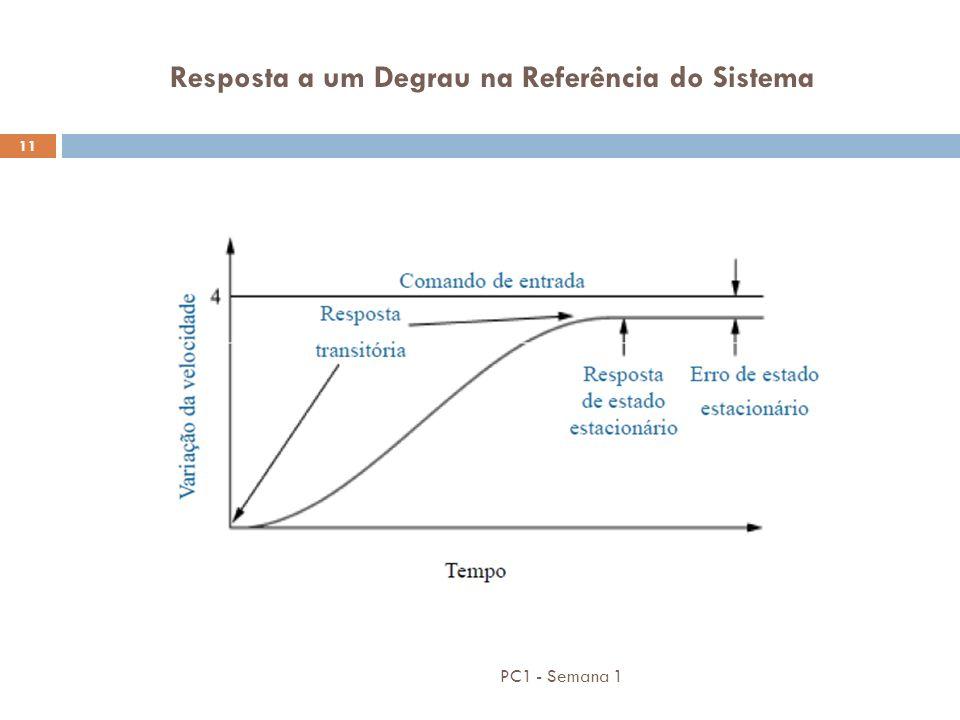 PC1 - Semana 1 11 Resposta a um Degrau na Referência do Sistema