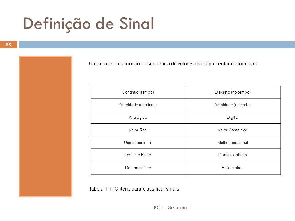 PC1 - Semana 1 25 Definição de Sinal Contínuo (tempo)Discreto (no tempo) Amplitude (contínua)Amplitude (discreta) AnalógicoDigital Valor RealValor Com