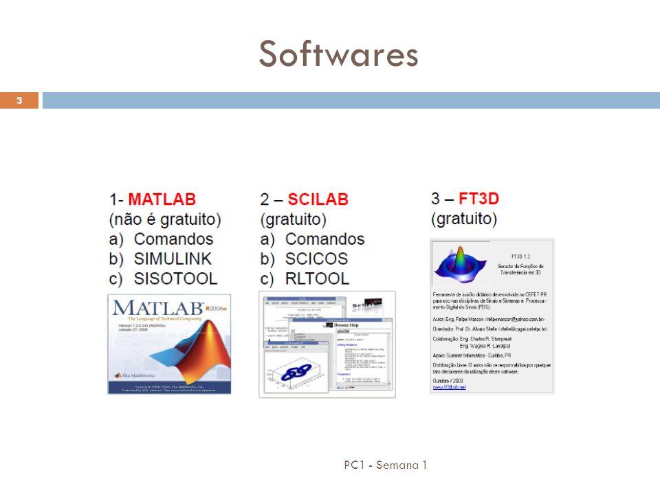 PC1 - Semana 1 14 Definições e Denominações Utilizadas na Teoria de Controle