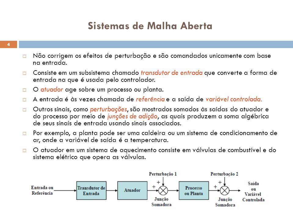 PC1 - Semana 1 4 Sistemas de Malha Aberta Não corrigem os efeitos de perturbação e são comandados unicamente com base na entrada. Consiste em um subsi