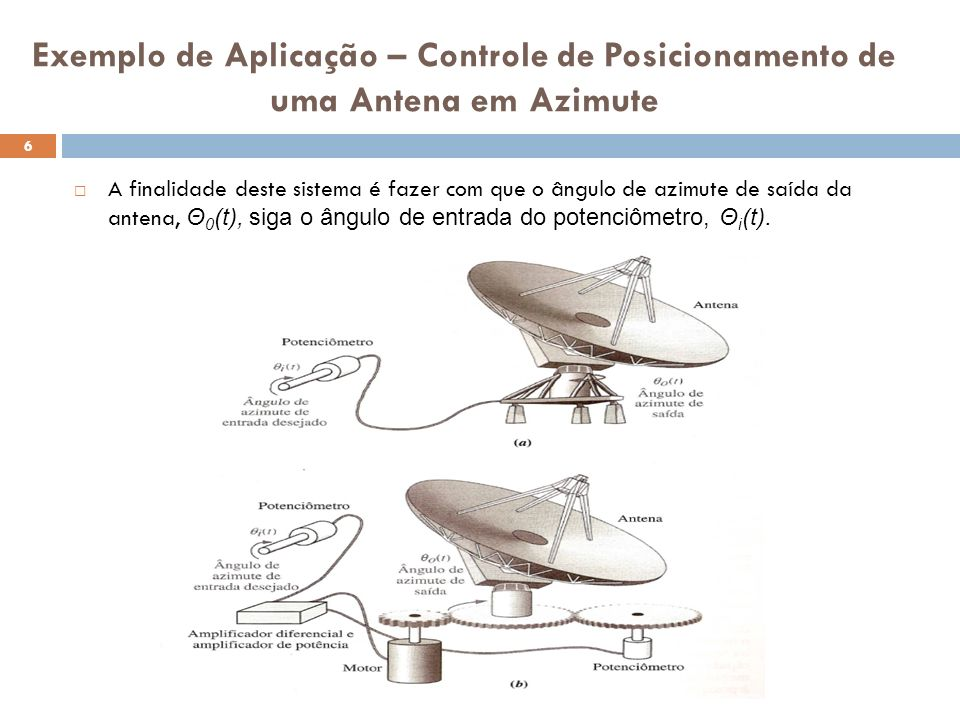 PC1 - Semana 1 6 Exemplo de Aplicação – Controle de Posicionamento de uma Antena em Azimute A finalidade deste sistema é fazer com que o ângulo de azi