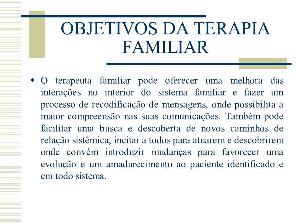 OBJETIVOS DA TERAPIA FAMILIAR O terapeuta familiar pode oferecer uma melhora das interações no interior do sistema familiar e fazer um processo de rec