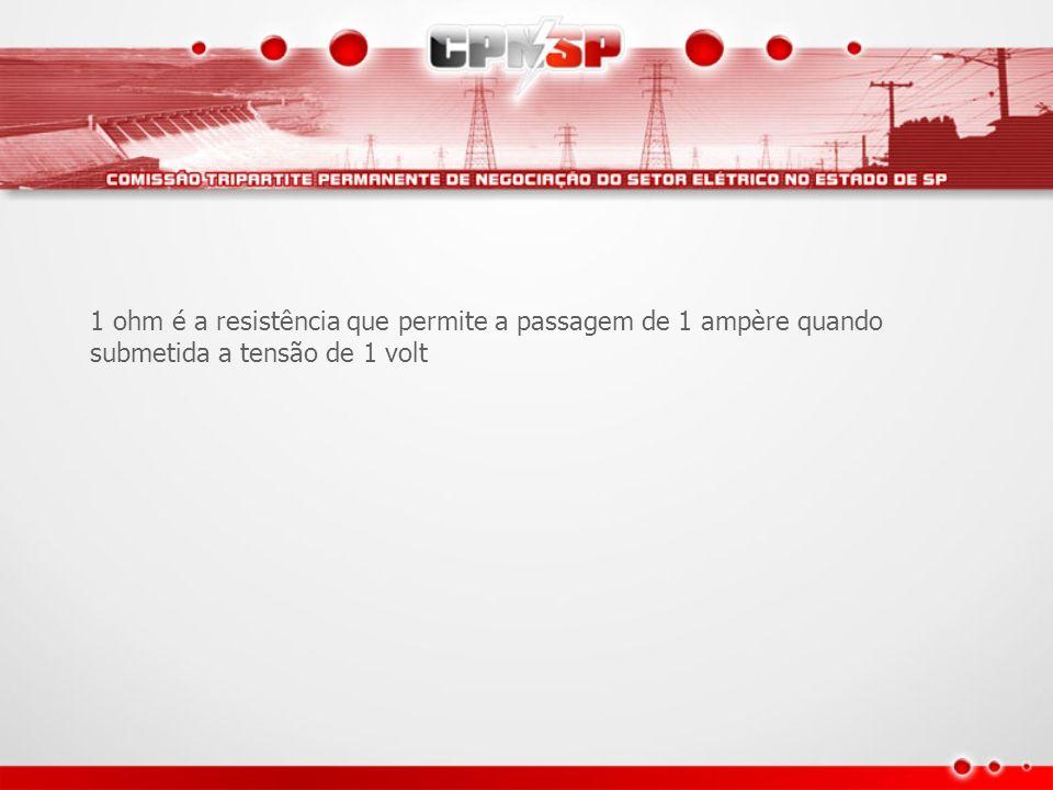 Resistência elétrica É a oposição oferecida à passagem da corrente elétrica SÍMBOLO - R UNIDADE - OHM ( )