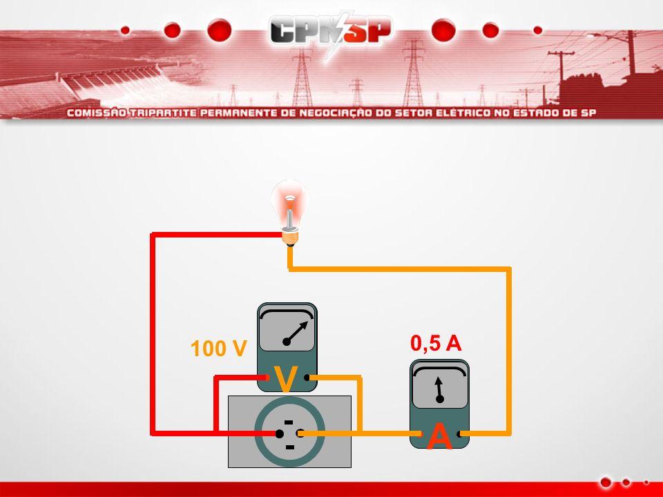 1 ohm é a resistência que permite a passagem de 1 ampère quando submetida a tensão de 1 volt
