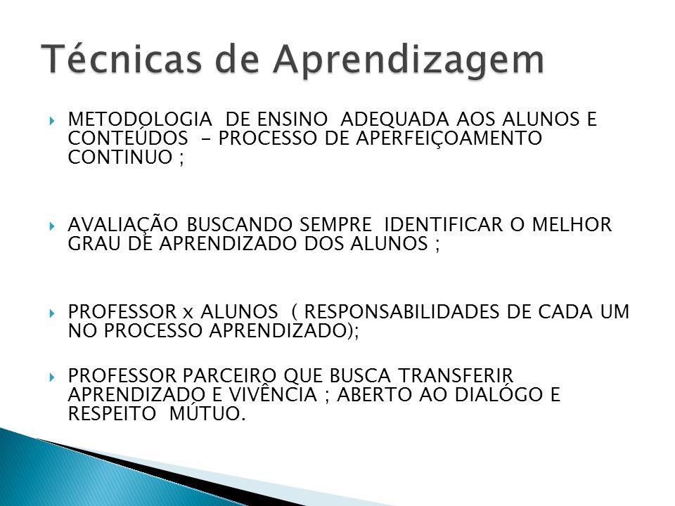METODOLOGIA DE ENSINO ADEQUADA AOS ALUNOS E CONTEÚDOS - PROCESSO DE APERFEIÇOAMENTO CONTINUO ; AVALIAÇÃO BUSCANDO SEMPRE IDENTIFICAR O MELHOR GRAU DE