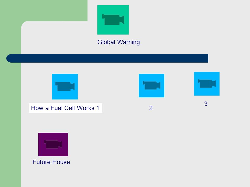 How a Fuel Cell Works 12 3 Global Warning Future House