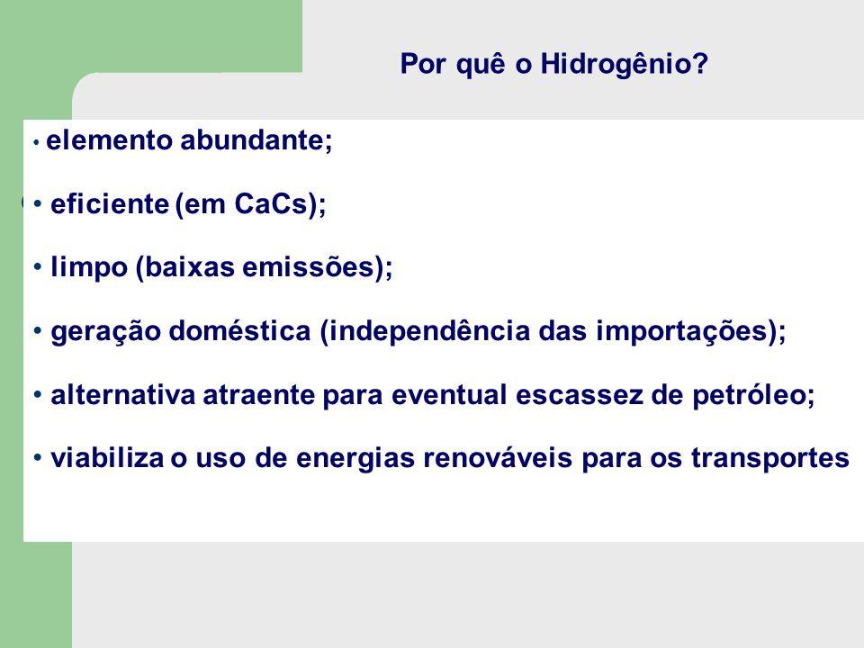 Por quê o Hidrogênio? elemento abundante; eficiente (em CaCs); limpo (baixas emissões); geração doméstica (independência das importações); alternativa