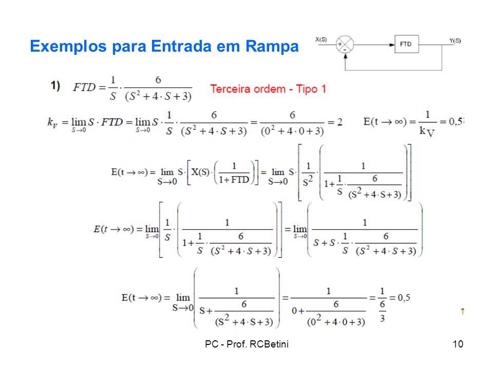 PC - Prof. RCBetini10 Exemplos para Entrada em Rampa