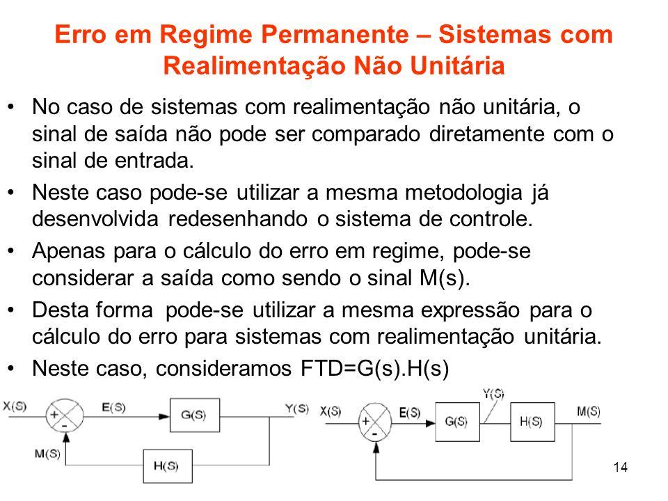 PC - Prof. RCBetini14 Erro em Regime Permanente – Sistemas com Realimentação Não Unitária No caso de sistemas com realimentação não unitária, o sinal