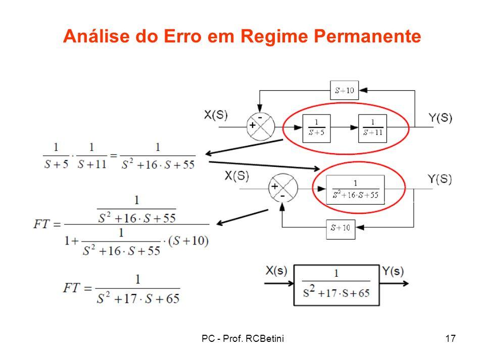 PC - Prof. RCBetini17 Análise do Erro em Regime Permanente
