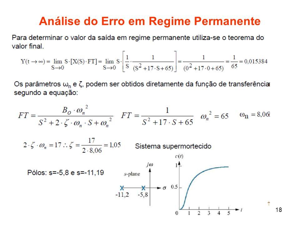 PC - Prof. RCBetini18 Análise do Erro em Regime Permanente