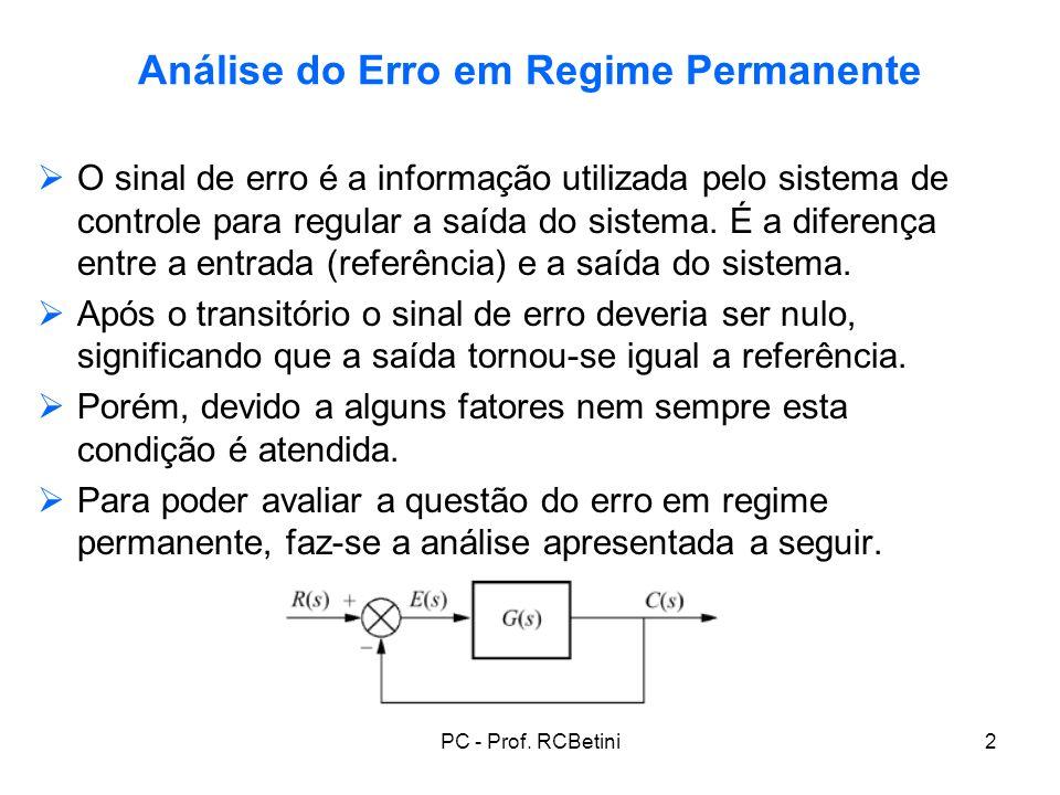 PC - Prof. RCBetini2 Análise do Erro em Regime Permanente O sinal de erro é a informação utilizada pelo sistema de controle para regular a saída do si
