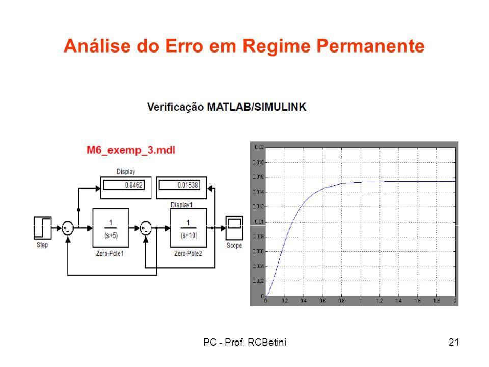 PC - Prof. RCBetini21 Análise do Erro em Regime Permanente